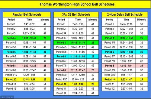 bell schedules twhs bell schedules all
