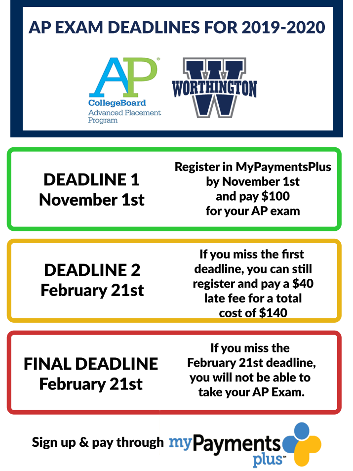 AP Deadlines for 2020