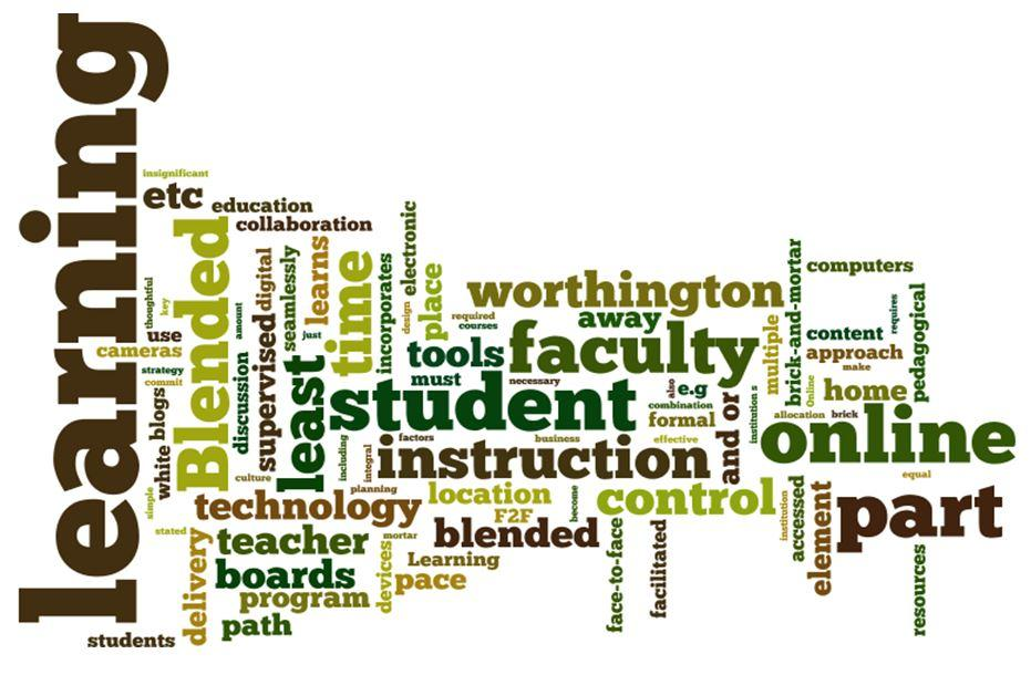 Blended Learning Word Cloud Image