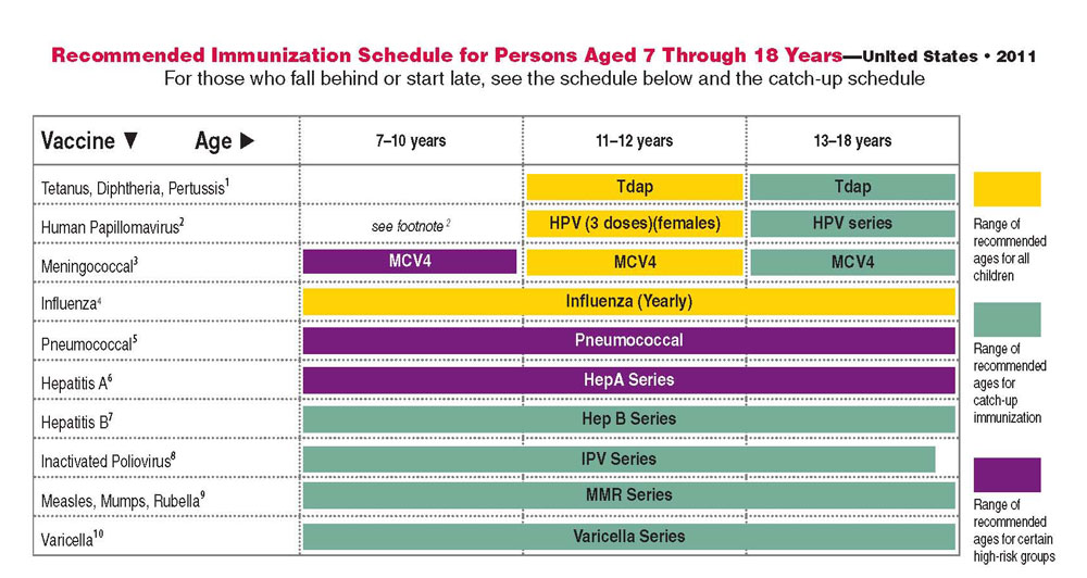 Image Gallery tdap schedule