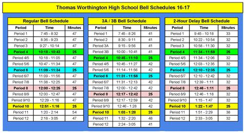 2016-17 TWHS Bell Schedules