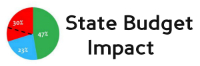 State Budget Impact