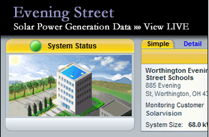 Evening Street Solar Power Data